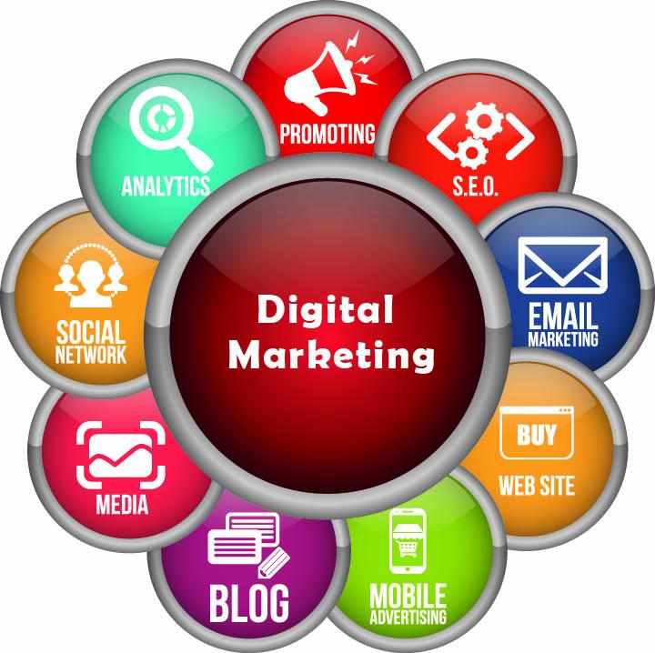 digital marketing process graphic