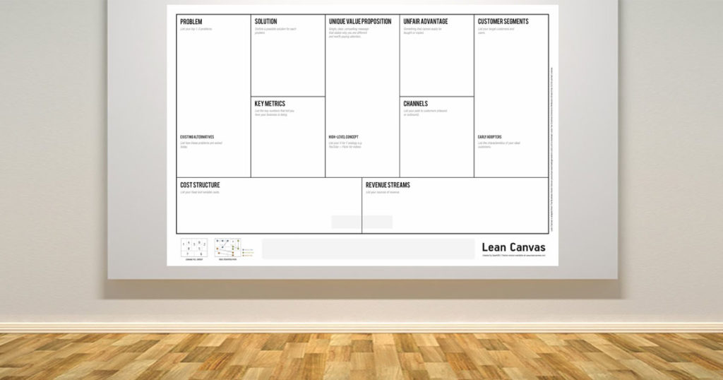 lean canvas poster